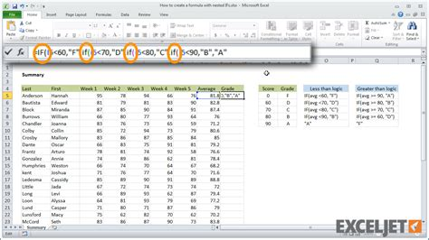 excel jet tutorial excel tutorial how to create a formula with nested ifs