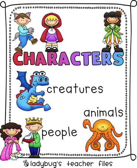 Printable Narrative Poster | story plot clipart clipart suggest