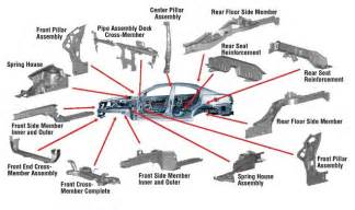Mgb Exhaust System Diagram Car Gif Find On Giphy