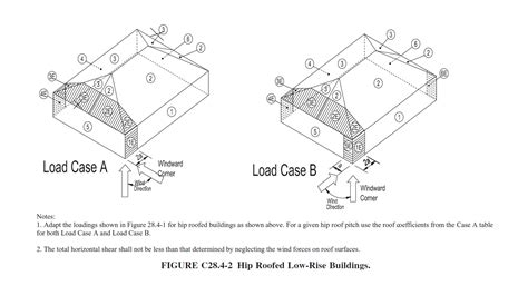 wind load diagram wind envelope procedure with a half hip roof and