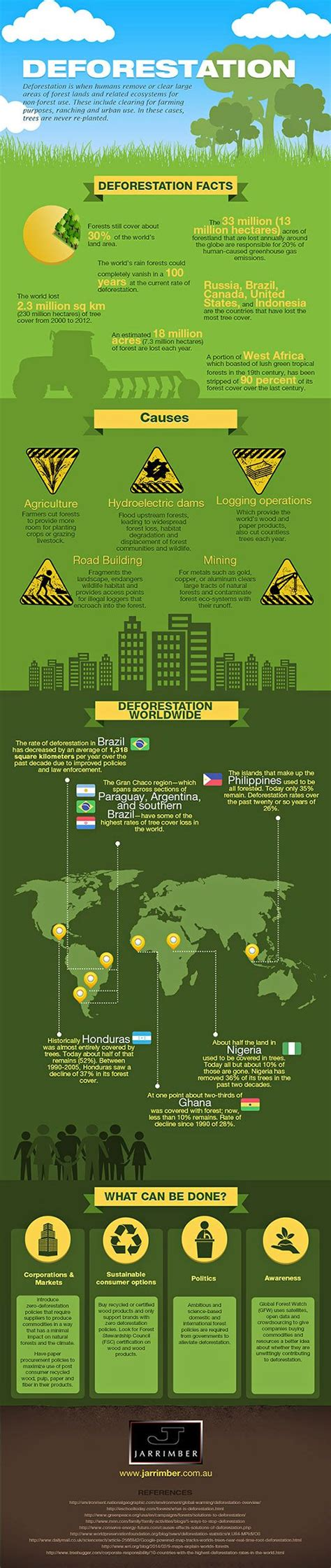 conservation through green building design earth habitat environmental issues infographic and what is on pinterest