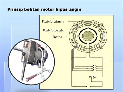 Motor Kipas Angin Panasonic kipas angin electric fan ppt