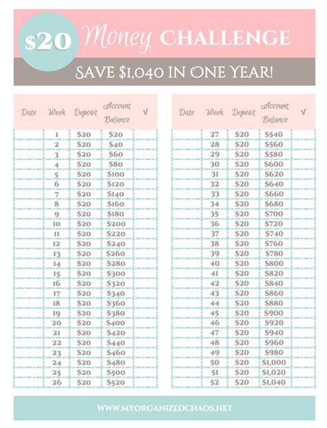 one year savings challenge 2 easy money savings challenges my organized chaos
