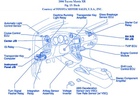 corolla 2004 fuse box diagram 29 wiring diagram images