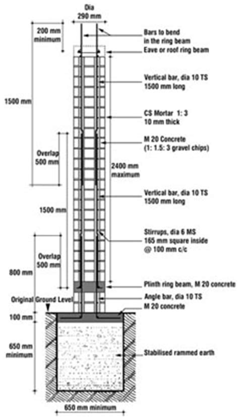 section of column architecture for humanity composite columns