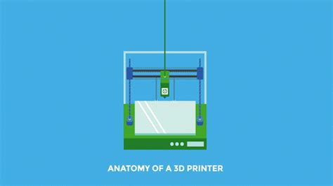 3d Printer Heated Bed Anatomy Of A 3d Printer How Does A 3d Printer Work