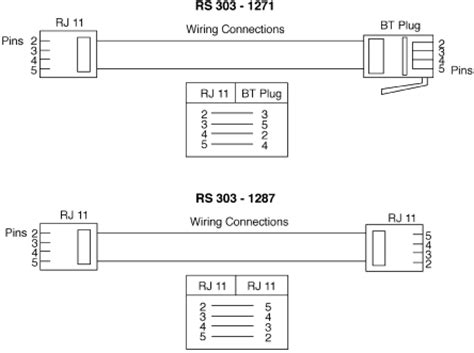 shared wiring ethernet cable standards assignments