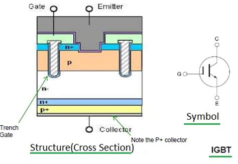 igbt transistor symbol igbt schematic symbol get free image about wiring diagram