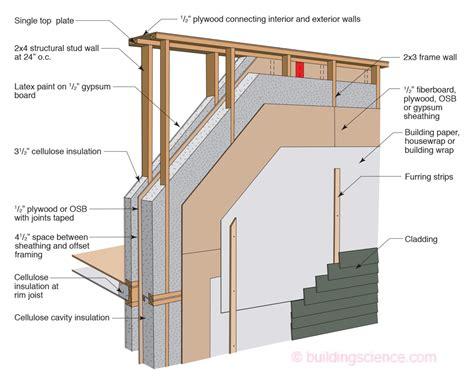 house framing plans lstiburek s ideal double stud wall design
