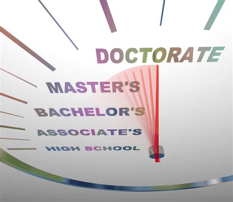 Business Doctoral Programs 5 by Finding The Best Doctorate Degrees