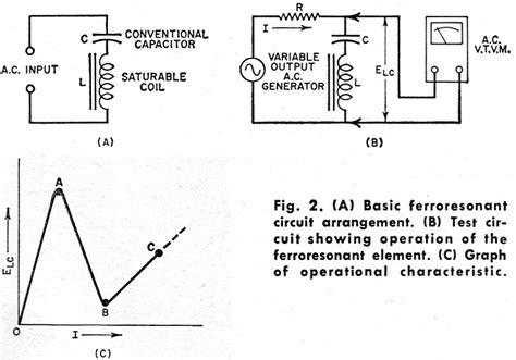 negative resistance diode list a c negative resistance devices july 1963 electronics world rf cafe