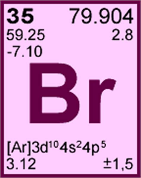 Periodic Table Br by Bromine Periodic Table Element