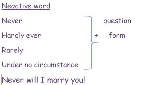 types of inversion tables joanna m my elt rambles teaching grammar