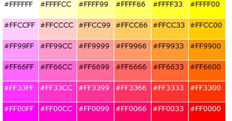 induktor dengan kode warna induktor dengan kode warna 28 images cara mengetahui kode warna dengan photoshop daftar