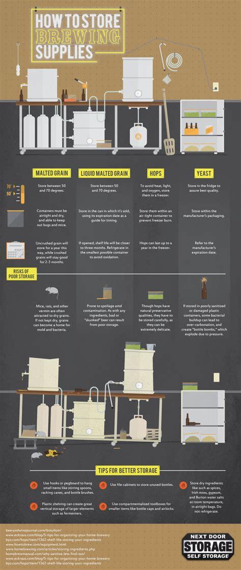 how to store your home brewing supplies next door storage