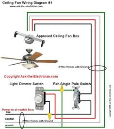 wiring diagram home home wiring codes elsavadorla