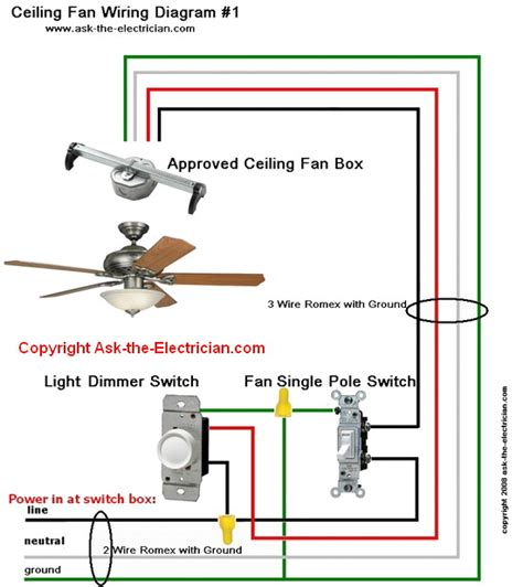 ceiling fan wall switch wiring ceiling fan wiring diagram 1 electrical circuitry