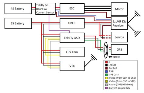 wiring diagram with lc filter fpv international wiring