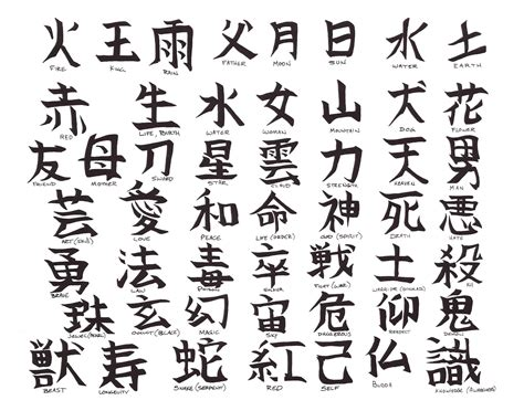 tattoo fonts english to chinese the letters tattoos the simple letters