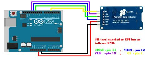 Modul Micro Sd Card Reader And Writer Arduino micro sd card module robu in indian store rc hobby robotics