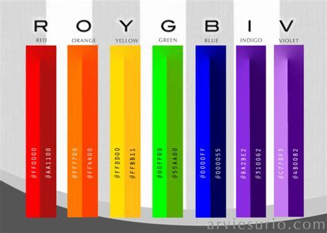 color spectrum order r o y g b i v hexadecimal code arviesurio