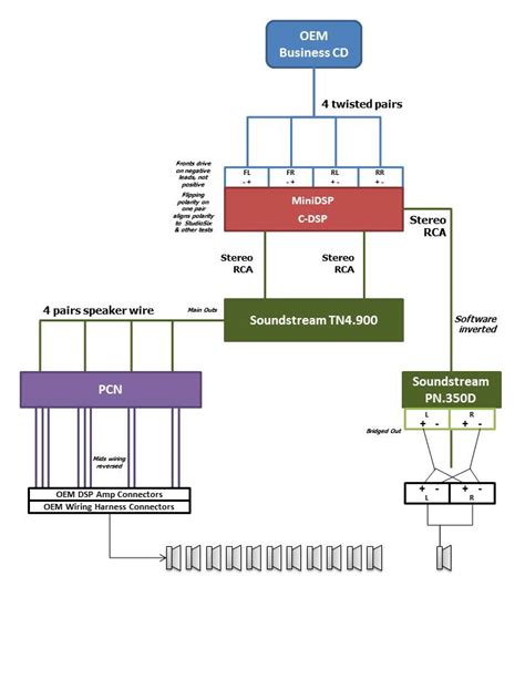 bmw e39 dsp wiring diagram efcaviation