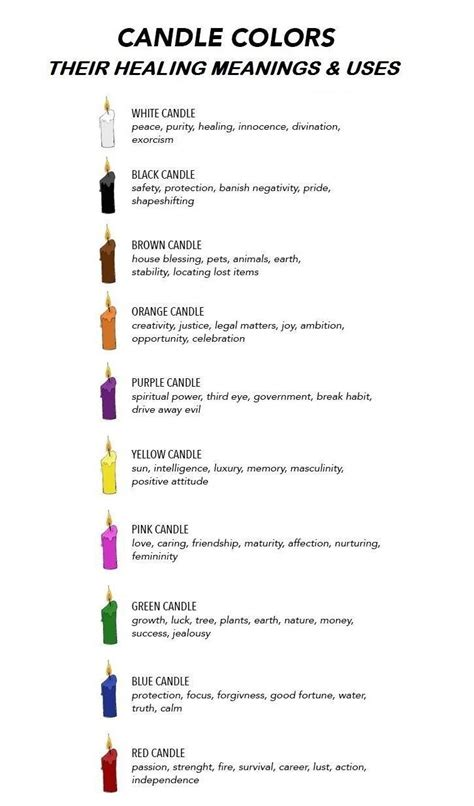 candle color meanings color healing wicca candle