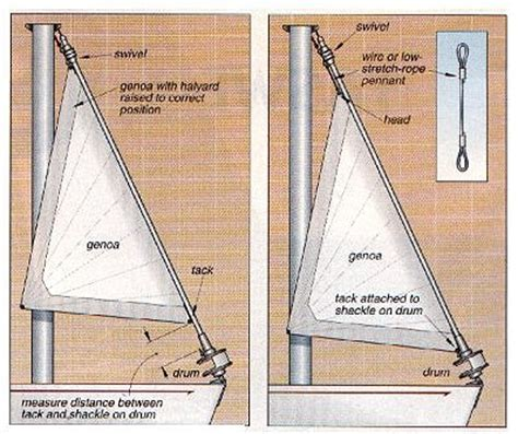 small boat jib furler roller furling and reefing systems sailboat rigging