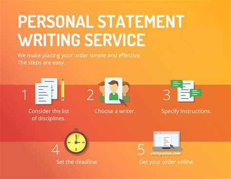 Custom Research Paper Ghostwriting Services For Phd by Cheap Essay Writing Services With Discount Do My