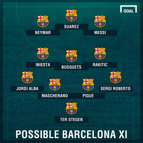 barcelona line up how barcelona and atletico could line up spain 20