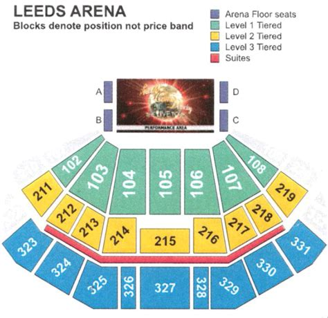leeds arena floor plan strictly come dancing the live tour leeds first direct