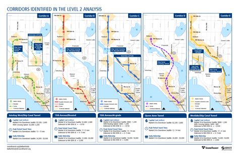 link light rail seattle ballard link light rail route options proposed by st