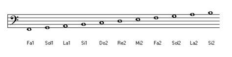 recogedor de notas dos harmonizando id 233 ias 3 localiza 231 227 o das notas
