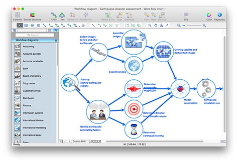 how to design a workflow create visio workflow diagram conceptdraw helpdesk