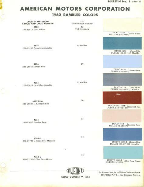 100 nissan paint code od 31 paint codes garage doors garage door springst color code