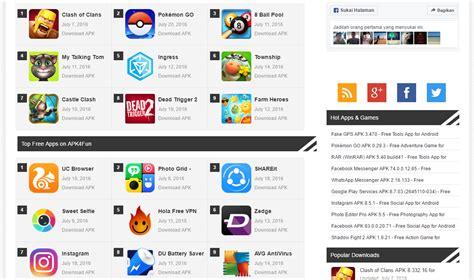 situs mod apk game android 5 situs download apk android terbaik dan terpopuler
