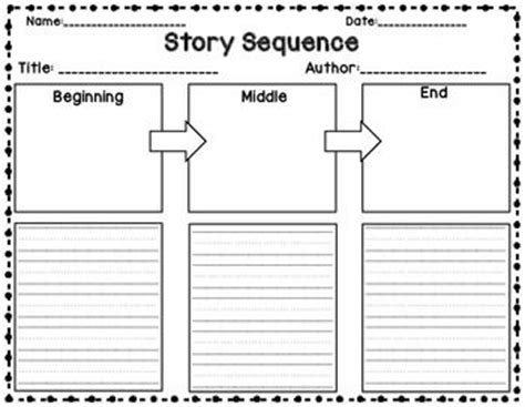 beginning middle end writing paper best 25 beginning middle end ideas on bme map
