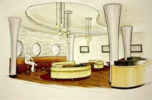 What Is Interior Design by What Is Interior Design