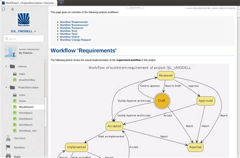 visualize workflow polarion extensions