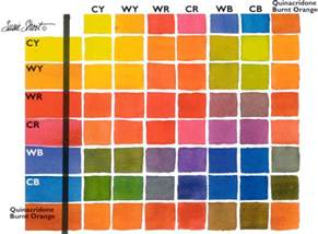 basic color chart southwestern deco on haciendas mexicans and