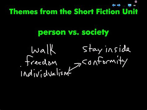 themes in literature part 1 youtube literary theme part 3 the pedestrian youtube