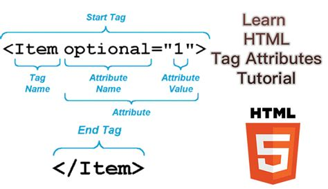 html tutorial a tag learn html tag attributes tutorial