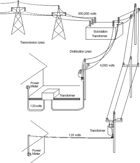 home power wiring diagram gallery diagram sle and