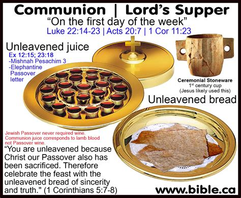 understanding the lords supper the cup and the bread 495 399 bc the judean elephantine egyptian papyrus