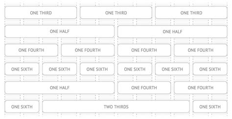 html layouts css condition php crafting twelve column layouts with flexbox pyntax