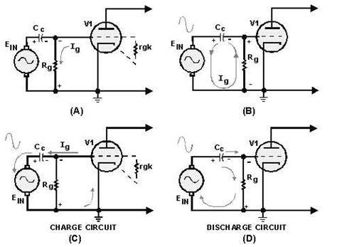 what is grid leak resistor figure 1 25 shunt grid leak biasing