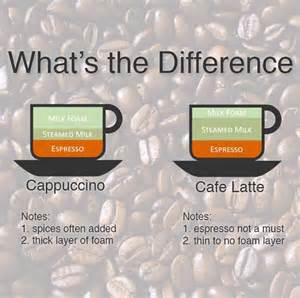 what s what s the difference between cappuccino and caffe latte