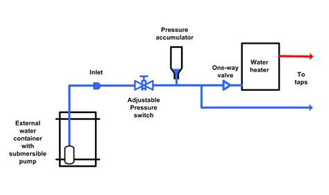 whale submersible wiring diagram efcaviation