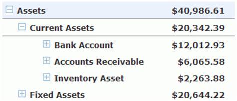 the balance 2009 books closing the books on 2009 the balance sheet report
