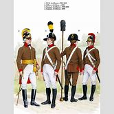 napoleonic-wars-uniforms